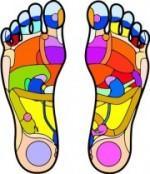 Zones pieds